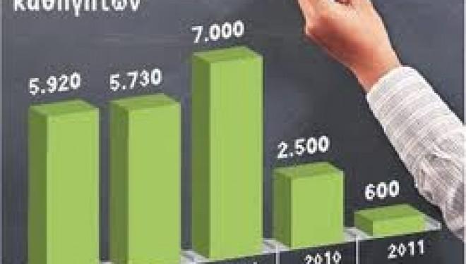 Το 2013-2014 θα προσληφθούν μέχρι 2000 καθηγητές, δάσκαλοι και νηπιαγωγοί